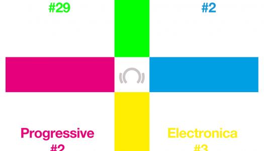 """""""One+"""" é o novo álbum de Solarstone com 59 músicas."""